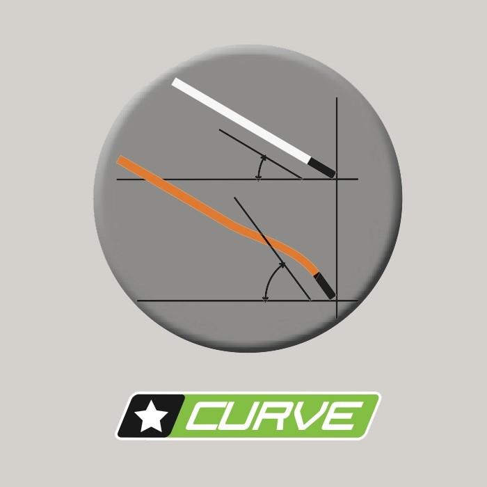 unihoc Curve Technologie