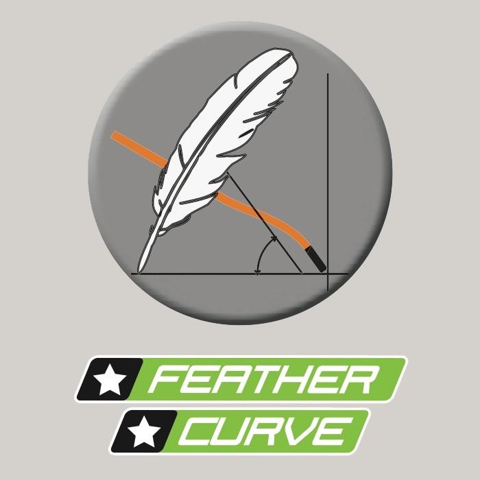 unihoc Feather Curve Technologie